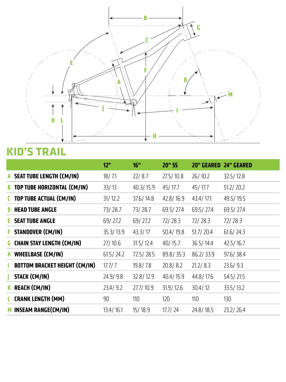 MY GEOS KIDS TRAIL