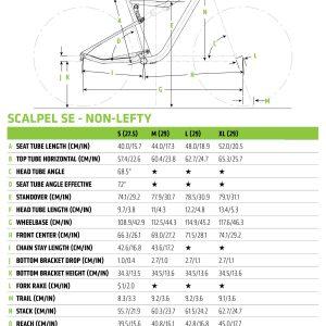 MY19_GEOS_SCALPEL_SE_NON-LEFTY