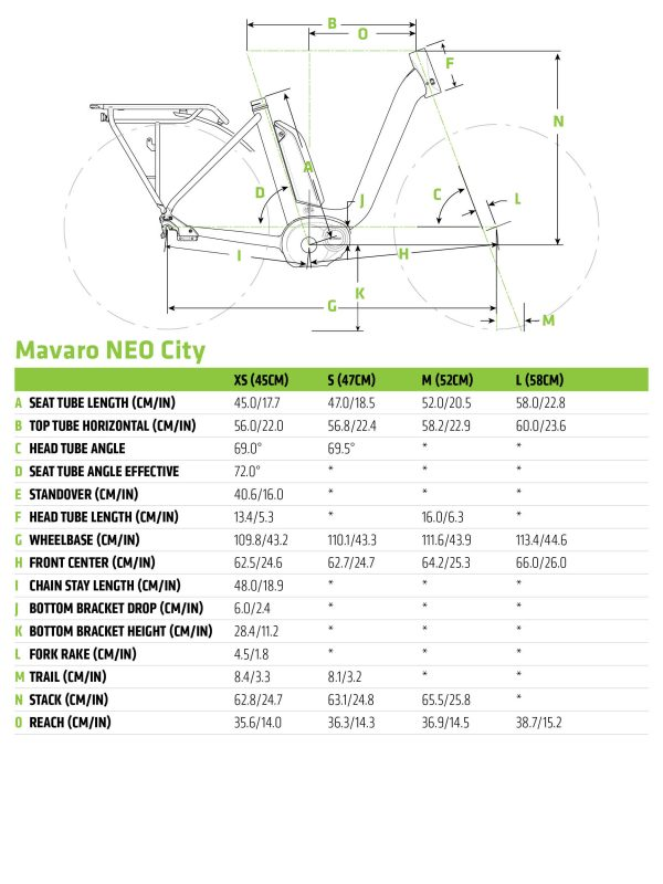 MY19_GEOS_MAVARO_NEO_CITY