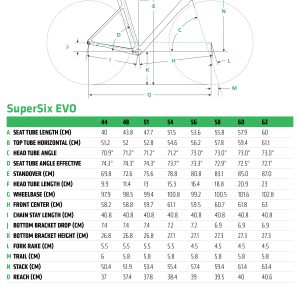 Geometri SuperSix EVO 2020